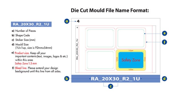 Die cut mould for free valid date 30 03 2016 30 04 2016tc apply 4 e print sticker size from minimum 90mm x 54mm 1 up to maximum a3